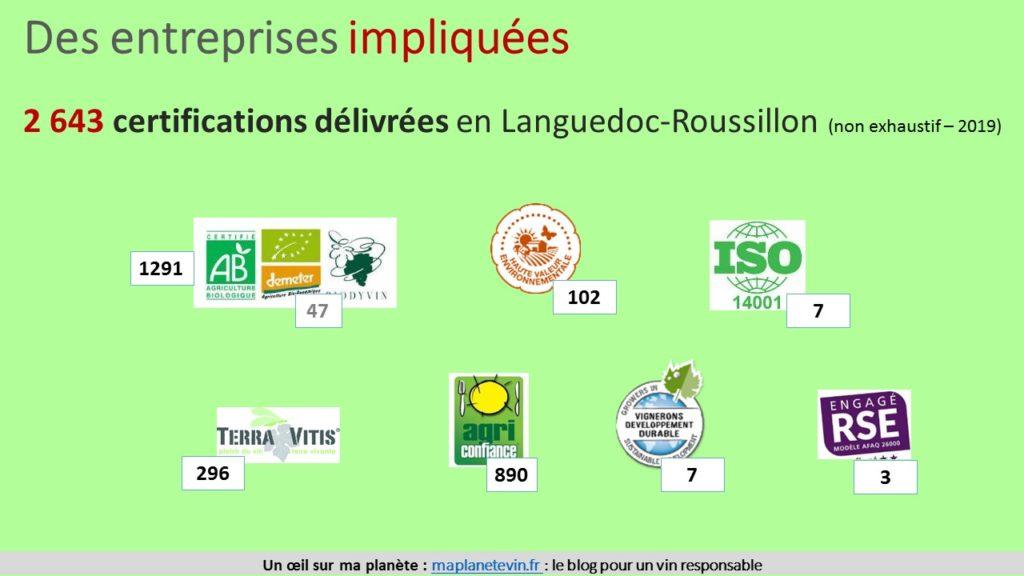 Vin : certifications environnementales et sociétales en Languedoc-roussillon