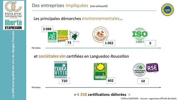 labels développement durable des vins du Languedoc-Roussillon